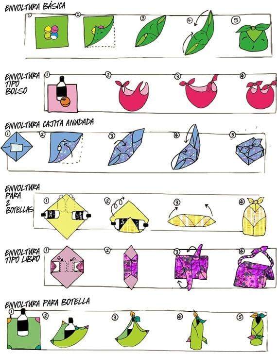 furoshiki comment faire